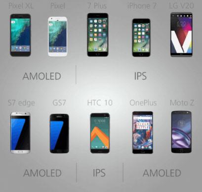 какие экраны смартфонов лучше