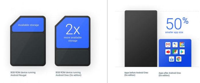 Google и Micromax выпускают смартфон за 32 доллара